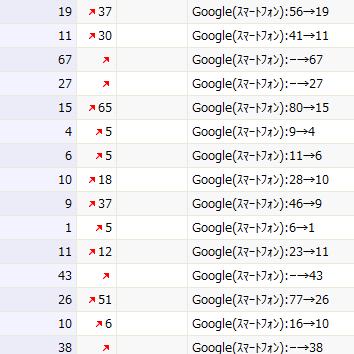 検索順位変動2018-05-19