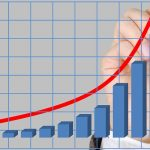 アフィリエイト収入の推移